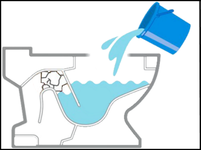 バケツでお湯を流してつまりを直す