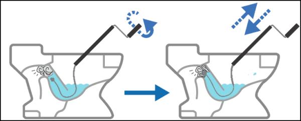 ワイヤーブラシを用いたトイレつまりの除去
