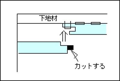 端部の処理