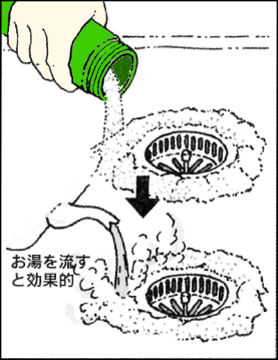 パイプ用洗浄剤