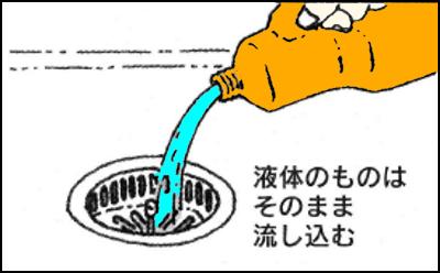 原液タイプ