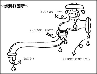 水道 蛇口 水 漏れ