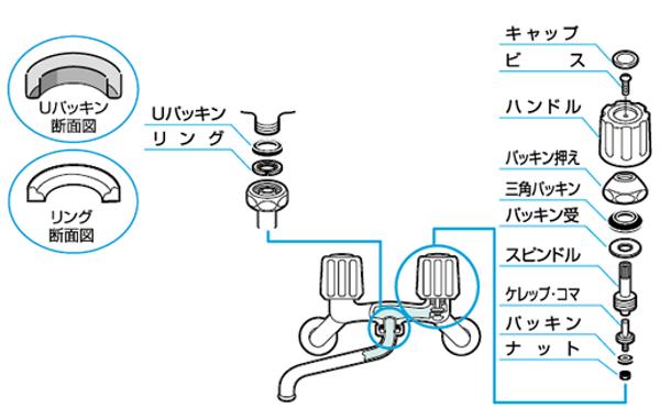 ツーバルブ混合栓の構造