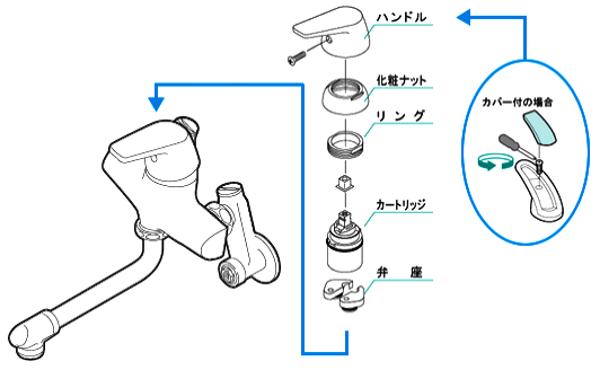 シングルレバー混合水栓の構造