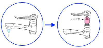 シングルレバー混合水栓の水漏れ