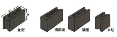 ブロックの種類とサイズ