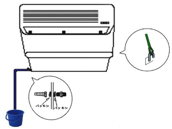 エアコンクリーニングの洗浄水